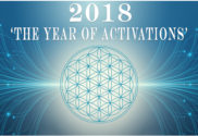 Year of Activations